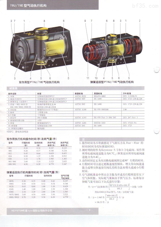 keystone f79u中文资料