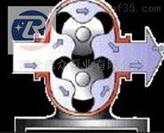 油泵齿轮油泵高粘稠油泵抽油泵罗茨油泵