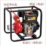園林綠化2寸柴油高壓水泵HS20PIE